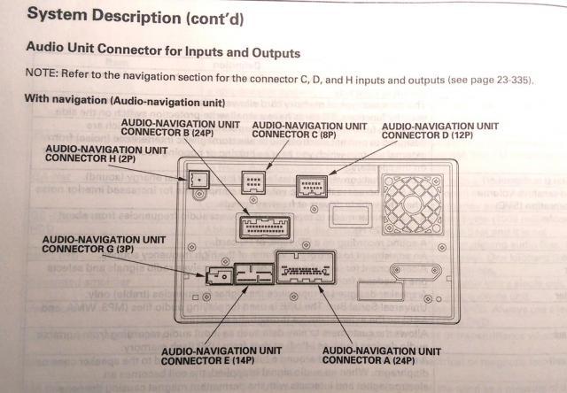 2008 Honda Crv Radio Wiring Diagram from www.crvownersclub.com