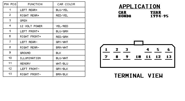 Stereo Wiring Diagram Honda Accord 97