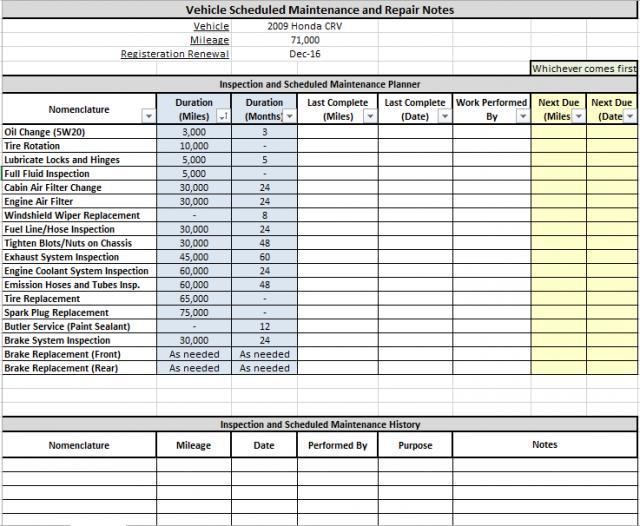 2014 civic maintenance schedule
