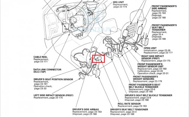 Roll Over sensor location? | Honda CR-V Owners Club Forums