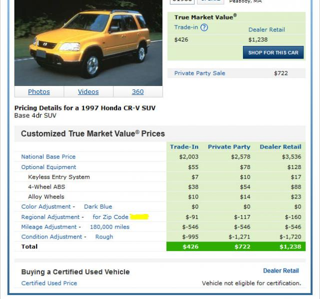 Reasonable trade-in value for 1997 CR-V with blown head ...