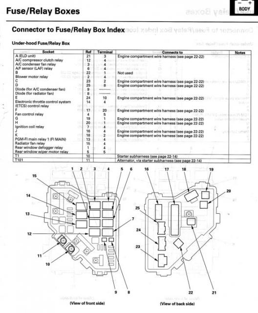 need under hood fuse box  relay diagram  2009 crv