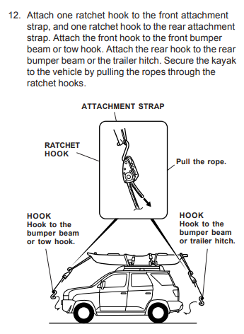 Dont Tell Me Theres No Front End Kayak Tether Tie Down Site Page 2
