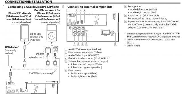 Kenwood Ddx371 Wiring Diagram from www.crvownersclub.com