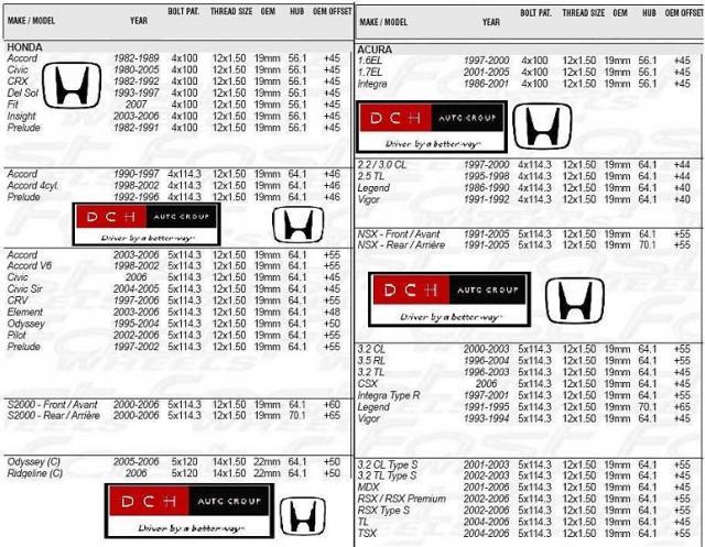 60 CRV Wheel Fitment Adorable Honda Cr V Bolt Pattern
