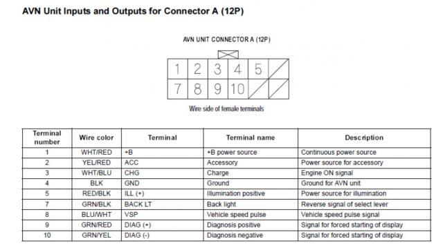 2005 Honda Accord Audio Wiring Diagram Images